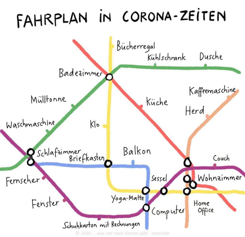 Der Corona Fahrplan zuhause!